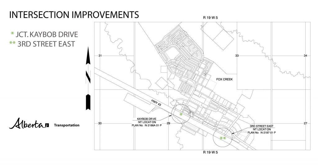 Highway 43 Enhancements - A New Approach