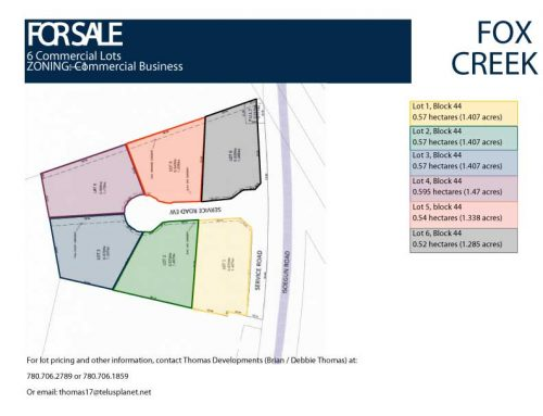 Commercial Land Sales